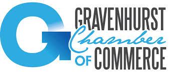 Ontario Cottage Rentals Gravenhurst CC